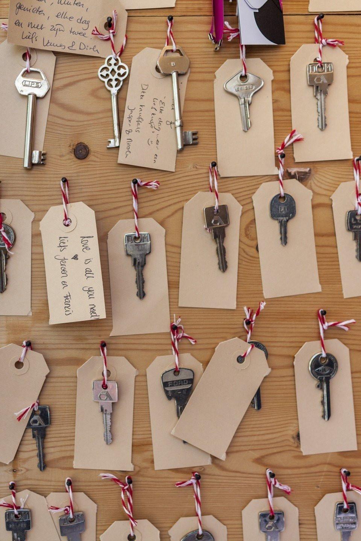Cadeau Houten Huwelijk : Idee voor het gastenboek key to success